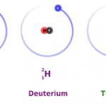 What is Deuterium? – By Kiana Walter