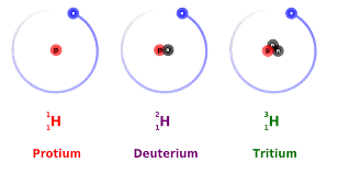 Read more about the article What is Deuterium? – By Kiana Walter